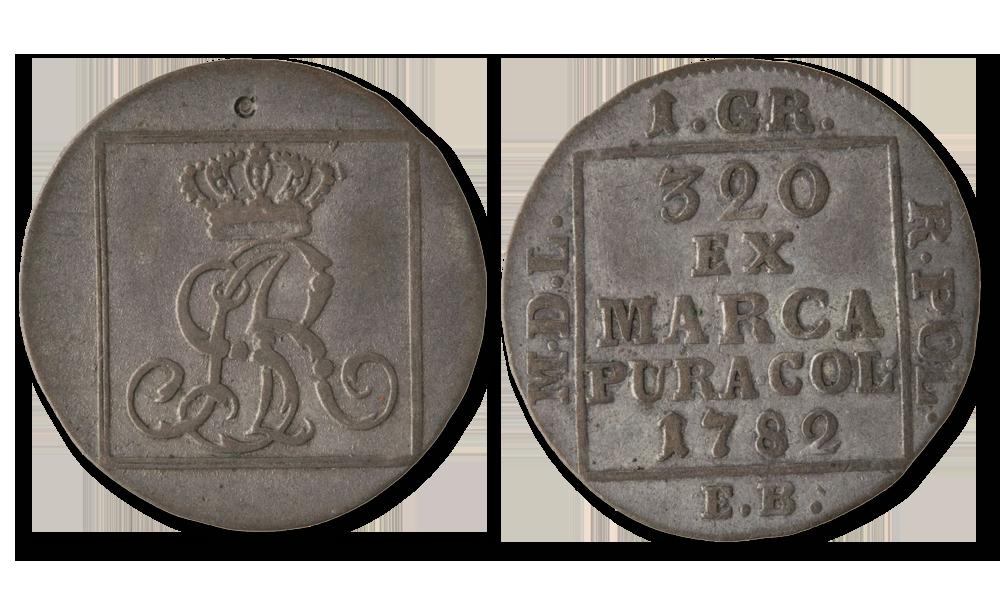 Redakcja. Rzecz o monetach. Blog historyczno-numizmatyczny